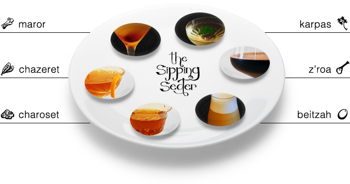 The Sipping Seder Plate
